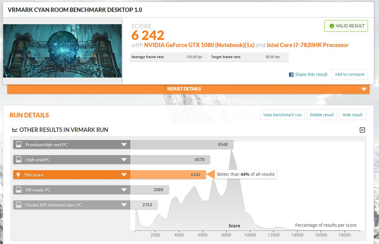 vrmark%20cyan%20room%20%20DirectX%2012%20benchmark%20for%20VR